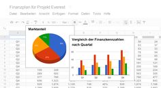 Produkte – Google Apps for Business