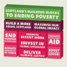 Scotland's building blocks to ending poverty - tell politicians to #EvenItUp & cut poverty...