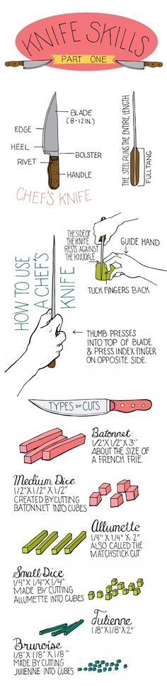 Cool quick explanation of how to use a knife!