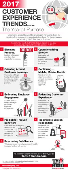 Temkin Group has published its customer experience (CX) trends for 2017. In this post, you will find an infographic and recorded webinar describing the trends.