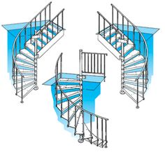 Spiral Stair Spirals And Spiral Staircases On Pinterest