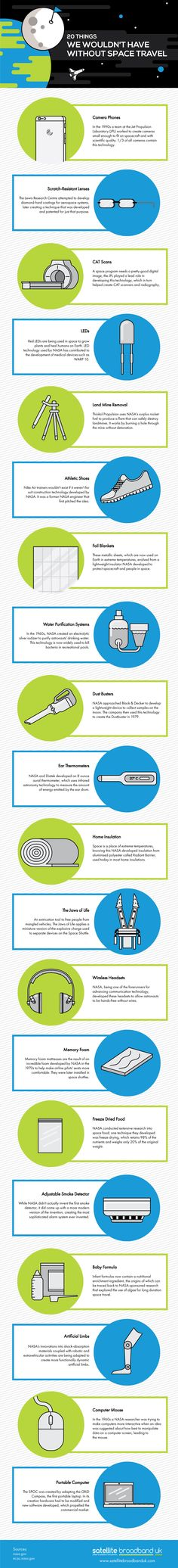 "This is why we need our space! -- See 20 everyday ""spinoffs"" from NASA technologies that are benefiting life on Earth in the form of commercial products. 20 Inventions We Wouldn't Have Without Space Travel infographic."