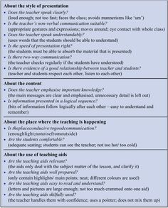 - Topic Communicating with Students and Parents: TTL 201 Educator Professionalism Importance Of Communication, Improve Communication, Effective Communication, Effective Teaching, Information Processing, Presentation Skills, Teaching Aids, Important Facts, Textbook