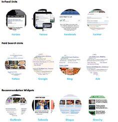 Native Ads IAB Etude sur les formats des Native Ads IAB