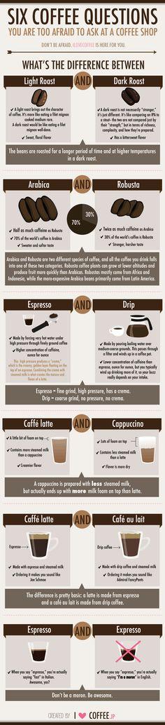 6 preguntas sobre el café que tal vez las quisieras hacer – infografía