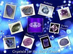 Crystals for the Brow Chakra csillagrubin's deviantART gallery