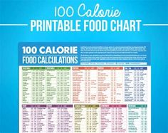 Calorie Protein Carb Food Chart  Google Search  Nutition Facts