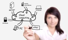 Now Business Collaboration telecom based organizations are switching to Cloud communication solutions