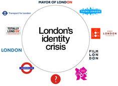 London identity crisis