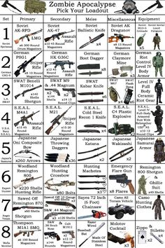 "Zombie Apocalypse ""Pick Your Loadout"""