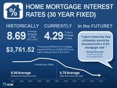 mortgage rate break even calculator