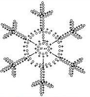 Copo de nieve crochet                                                                                                                                                                                 Más