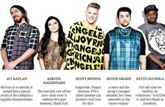 Fundamentally Sound: Pentatonix Take A Cappella Mainstream The L.A. based quintet is leading the charge into a new and instrumentally challe...