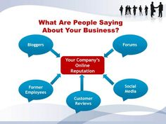 What are people saying about your business?
