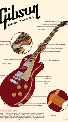 Guitar Art, Music Guitar, Guitar Chords, Cool Guitar, Playing Guitar, Acoustic Guitar, Learning Guitar, Music Music, Soul Music