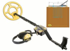 Surf PI Dual Field Metal Detector - Adjustable pulse delay, enhanced sensitivity to gold, automatic ground rejection, completely waterproof. Metal Detectors For Kids, Garrett Metal Detectors, Whites Metal Detectors, Metal Detector Reviews, Metal Detecting, Black Sand, Types Of Metal, Diving, Consumer Electronics
