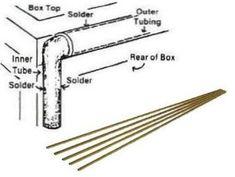 BOX HINGES/BRASS TUBES