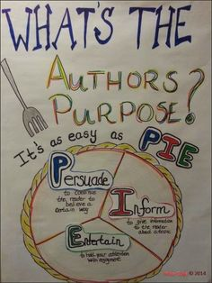 Authors Purpose: Anchor Chart and Interactive PowerPoint for Classroom Use - Creativity In the Common Core Classroom