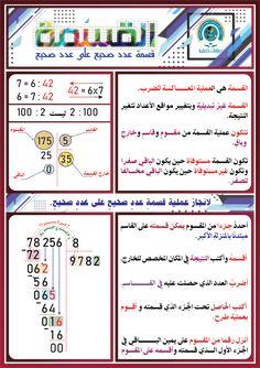 Learning Arabic For Beginners, Math Classroom, Maths, Math Poster, Arabic Lessons, German Language Learning, Arabic Language, Basic Math, Free Books Online