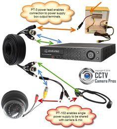 diagram of cctv installations wiring diagram for cctv system dvr rh pinterest com