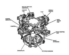 536772849318343023 furthermore Trex 700 Nitro Dfc Super  bo likewise Rh Hydro Drive Assembly No 110 6771 in addition Hydraulic Pump Cross Section additionally Fixed collective pitch. on swashplate engine