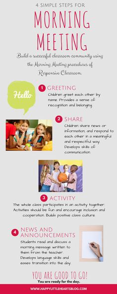 Classroom meetings - Happy Little Hearts Building Relationships with Morning Meetings Morning Meeting Kindergarten, Morning Meeting Activities, Kindergarten Classroom, School Classroom, Classroom Ideas, Classroom Organization, Future Classroom, Morning Meeting First Grade, Grade 8 Classroom