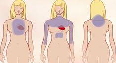 Découvrez 7 symptômes de crise cardiaque qui montrent que vous avez besoin de consulter un médecin en urgence...