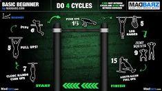 Calisthenics Training: Download the MadBarz Beginner Routines | Street Workout