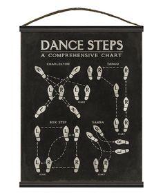 Charleston & Tango Dance Steps Hanging Canvas