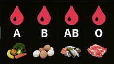 """Ştiinţa grupelor sanguine permite alegerea unei alimentaţii adecvate pentru prevenirea unor boli, încetinirea îmbătrânirii, tratarea obezităţii. GRUPA 0 Grupa O semnifică """"vechimea"""". Primii oameni erau vânători iscusiţi, deci carnea (proteinele) reprezentau principala sursă de energie. Acesta a fost momentul în care atributele digestive ale grupei O s-au definitivat. Omul cu grupa O hrănit cu proteine are un sistem imunitar puternic, este viguros şi rezistent. Între sânge şi alimentele… Christmas Ornaments, Holiday Decor, Dr Oz, Medicine, Healthy Food, Health, Christmas Jewelry, Dr. Oz, Christmas Decorations"""
