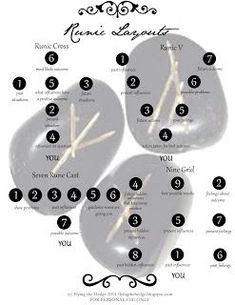 Flying the Hedge: Rune Casting Layouts Part 2 Norse Runes, Elder Futhark Runes, Norse Pagan, Wiccan Spells, Viking Runes, Witchcraft, Elder Futhark Rune Meanings, Celtic Runes, Viking Symbols