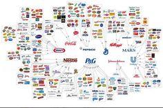 Die Vielfalt täuscht: Zwar gibt es weltweit Millionen von  Produktmarken, dahinter stehen aber nur wenige Konzerne.
