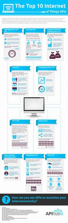 Las 10 mejores APIs para Internet de las cosas #infografia #infographic
