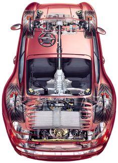 EL TEMPLO de PORSCHE V - Dr. Ing. hc F. Porsche AG - Página 7 - ForoCoches
