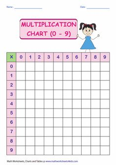 Multiply S Multiplication Facts Worksheet  Multiplication Facts