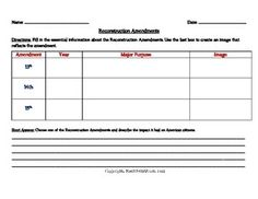 presidents of the united states of america graphic organizer worksheet social studies 7th grade. Black Bedroom Furniture Sets. Home Design Ideas