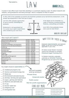 Law career fact sheet