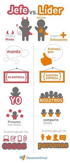 Jefe vs. Líder #Jefe #Liderazgo http://barbomil.com/c/si&ad=pintlider