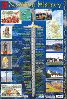 Scotland Vacation, Scotland Travel, Scotland Hiking, Scotland Map, Highlands Scotland, Scottish Culture, Celtic Culture, History Posters, History Books