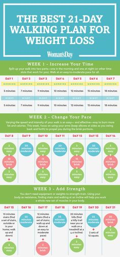 This 21-Day Walking Plan Will Help the Pounds Melt Away