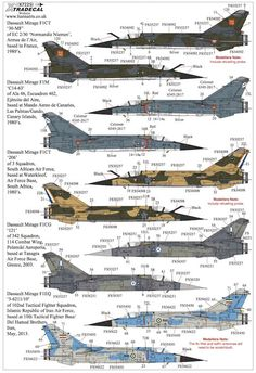 Xtradecal 1/72 scale Mirage F.1 Decal Review by Mark Davies Military Weapons, Military Aircraft, Indian Army Special Forces, South African Flag, Dassault Aviation, Sassanid, Aviation World, Air Space, Aircraft Design