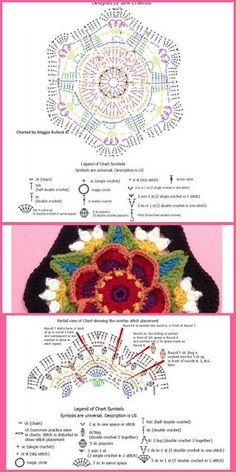 Flor Frida al crochet - diy Point Granny Au Crochet, Granny Square Crochet Pattern, Crochet Squares, Granny Squares, Crochet Diy, Crochet Chart, Crochet Stitches, Mobiles En Crochet, Crochet Mobile