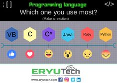 ERYUTech is with Chezka Lazatin and 27 others. Published by Eduardo YU · September 21 at 6:26 PM ·  PROGRAMMING LANGUAGE Which one you use most?  (Choose below by making a REACTION)  👍 - Visual Basic 💟 - C programming 😆 - C# 😯 - Java 😥 - Ruby 😡 - Python C Programming, Programming Languages, Basic C Programs, September 21, Java, Python, Infographics, How To Make, Infographic