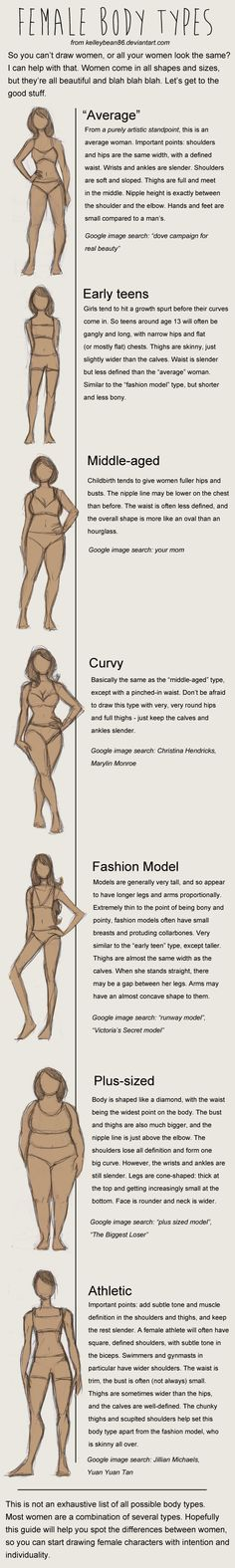 Draw Female Body Types by on deviantART. I know it's meant for drawing, but. Does seem more useful than drawing tips. Drawing Techniques, Drawing Tips, Drawing Stuff, Drawing Ideas, Design Reference, Art Reference, Human Drawing Reference, Drawing Female Body, Poses References