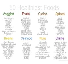 Healthy food | I like most of these foods so that's good