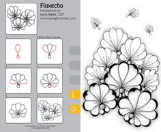 Zentangle Showgirl and a new Tangle – Fluxecho Flower Doodles, Tangle Patterns, Drawings, Doodle Art, Tangle Doodle, Flower Drawing, Zentangle Patterns