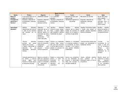 habilidades motrices basicas en los ciclos de primaria - Buscar con Google