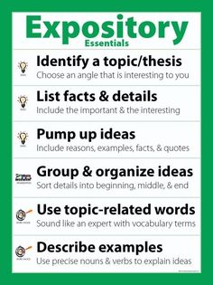 Nice explanation of what expository/informational writing includes.