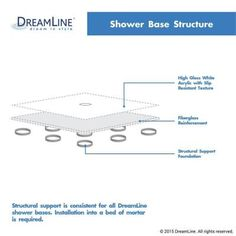 Shop a great selection of SlimLine 42 x 34 Single Threshold Shower Base DreamLine. Find new offer and Similar products for SlimLine 42 x 34 Single Threshold Shower Base DreamLine. Steam Shower Enclosure, Frameless Shower Enclosures, Frameless Shower Doors, Shower Stalls, Dreamline Shower Base, Acrylic Shower Base, Shower Wall Kits, Shower Floor, Neo Angle Shower