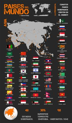 Países del Mundo - Asia Geography Map, Teaching Geography, World Geography, All Country Flags, Country Maps, Countries And Flags, Countries Of The World, Asia Map, Flags Of The World